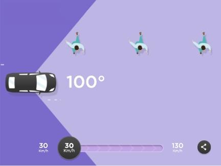 Illustration comportant une voiture et trois personnes. Il est indiqué qu'à 30km/h le champ de vision est de 100°