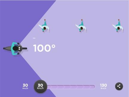 Illustration comportant une moto et trois personnes. Il est indiqué qu'à 30km/h le champ de vision est de 100°